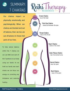Reiki 7 Chakras Summary Guide