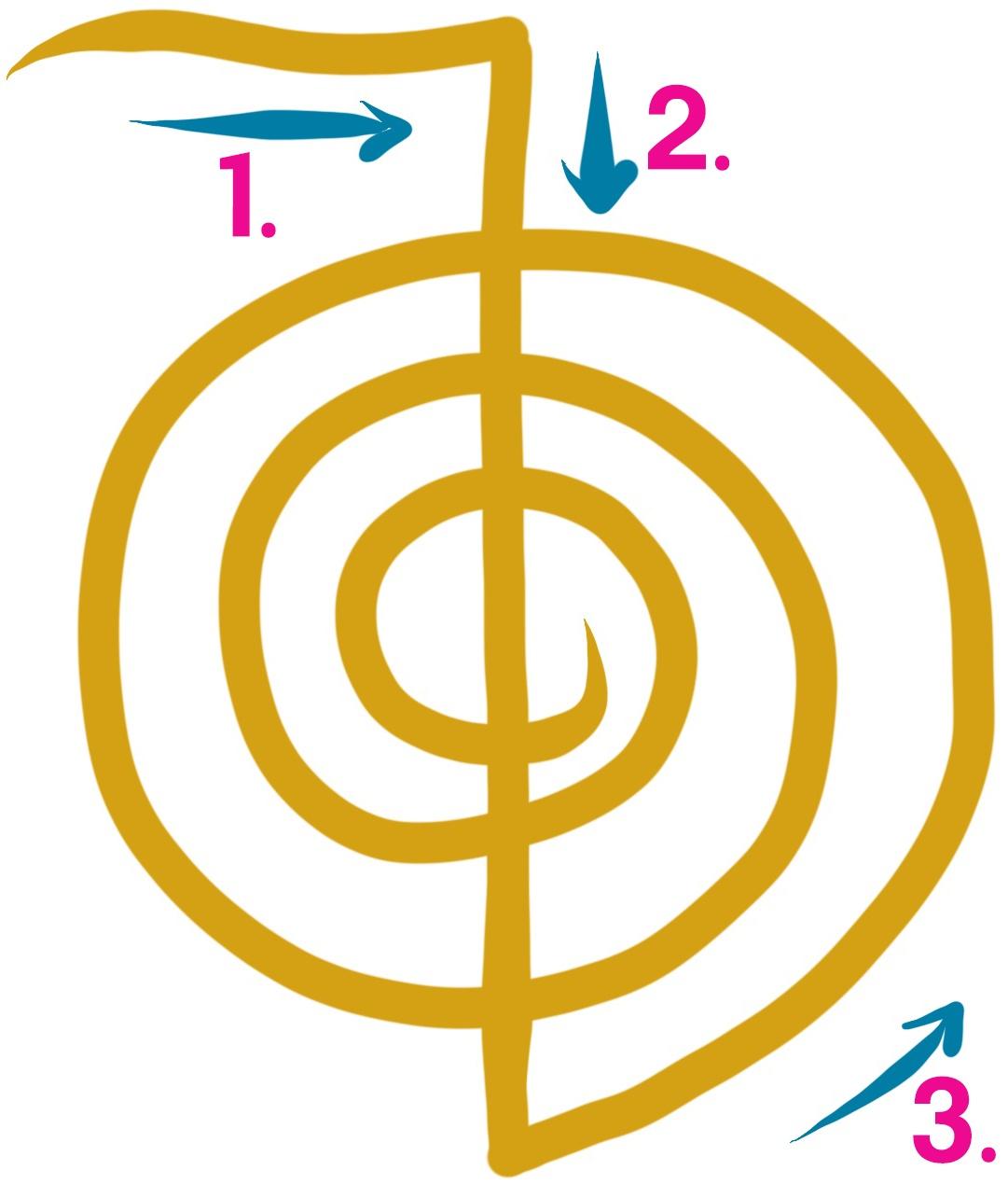 Reiki power symbol, Choku Rei